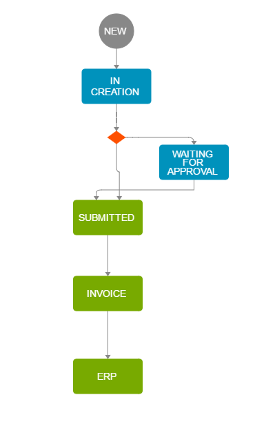 Workflow2NEW.png