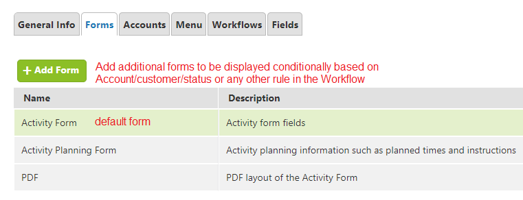 AlternateActivityForms.png