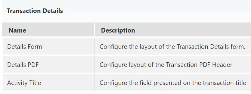 TransactionDetailsConfiguration.PNG